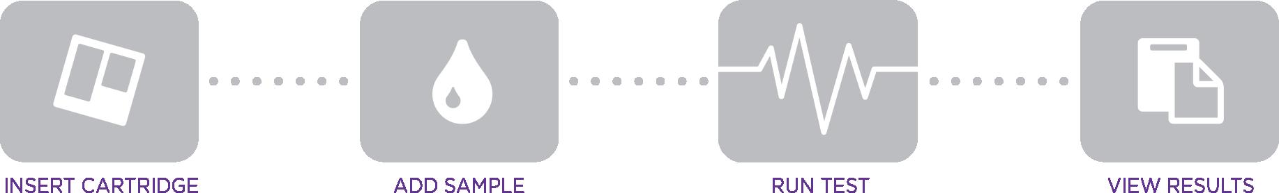 Baebies FINDER workflow
